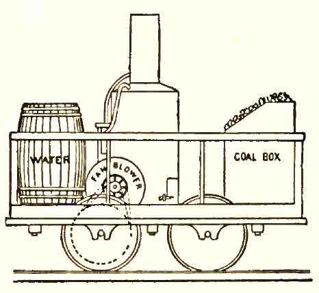 Peter Cooper's Locomotive