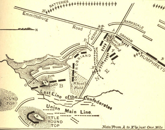 Diagram of the Attack on Sickles and Sykes